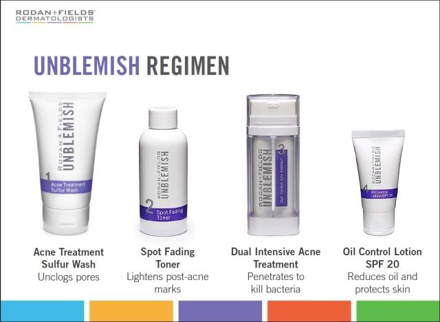 Unblemish-Acne-Solution-2